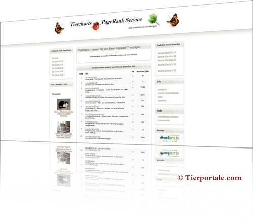 Tiercharts Service fuer Tierseiten - PageRank Anzeige ohne Google Toolbar.